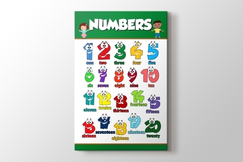 Picture of Numbers
