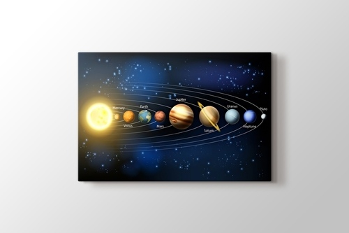 Picture of Solar System