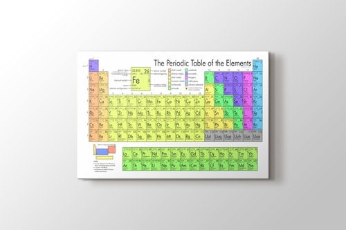 Picture of Periodic Table of Elements