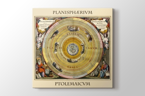 Picture of The Planisphere of Ptolemy 1660