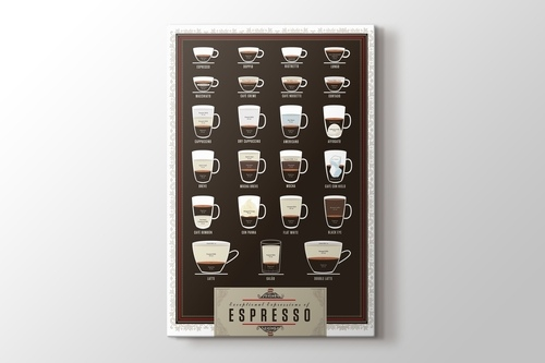 Picture of Exeptional Expressions of Espresso