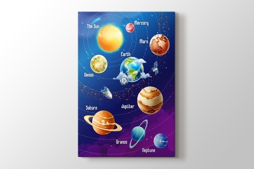 Picture of Solar system of planets