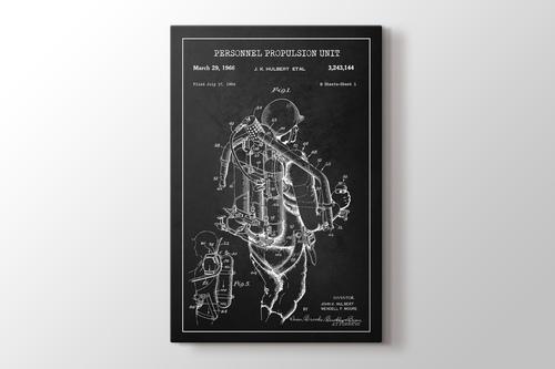 Picture of Personnel Propulsion Unit Patent