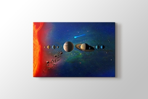 Picture of Solar System Planets Orbit
